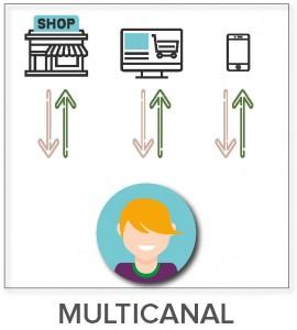 Image-Multicanal